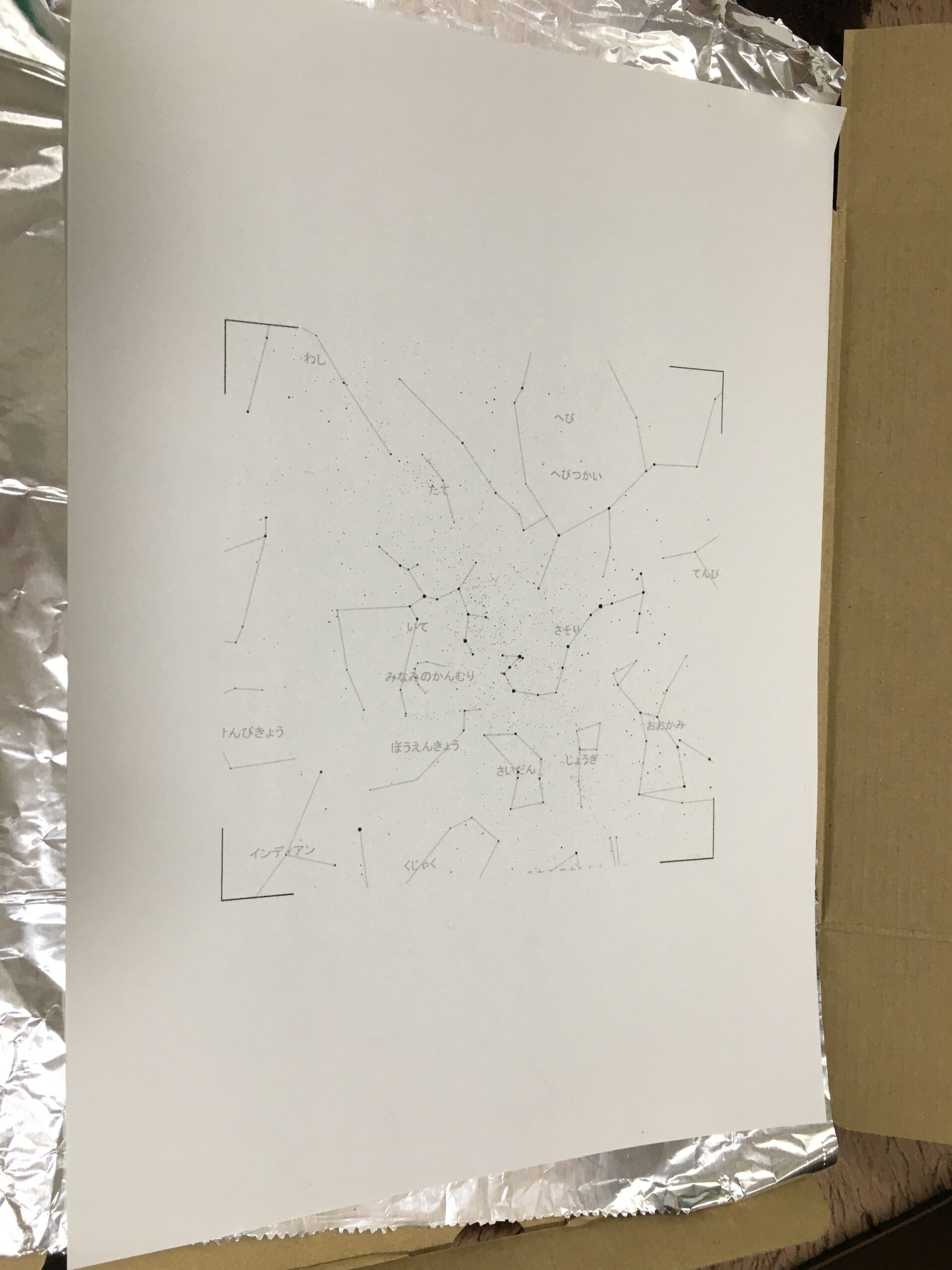 型紙とアルミホイル